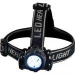 Top LED Headlamps