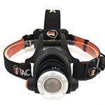 1TAC HL1200 Headlamp Review