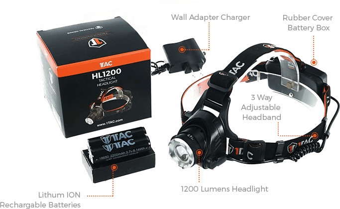 Image of the HL1200 headlamp with box and accessories beside it.